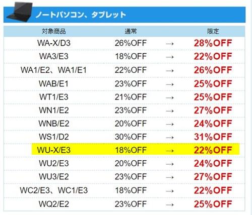 LIFEBOOK WU-X/E3 22%割引